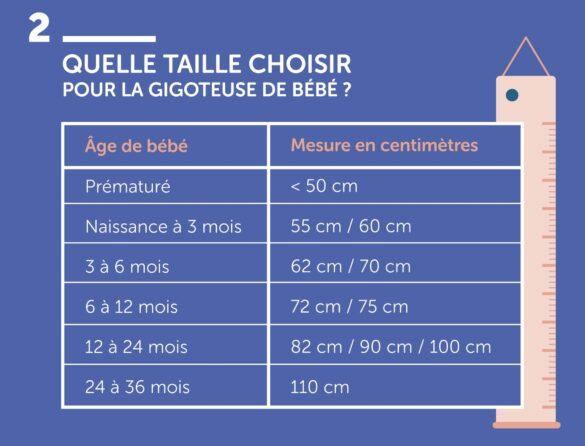 Quelle taille choisir pour une gigoteuse de bébé ?