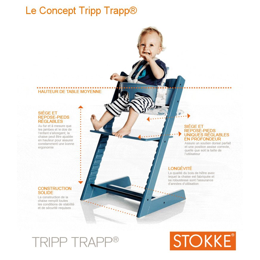 Chaise haute tripp trapp blanc de stokke chaises hautes volutives aubert for Chaise stokke